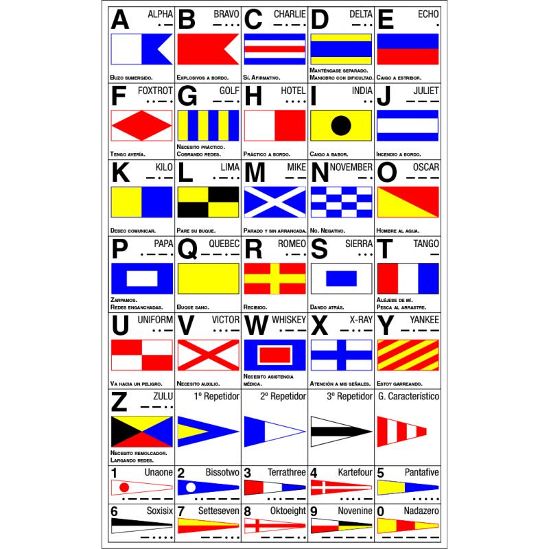 Código Internacional de Señales - INTERCO