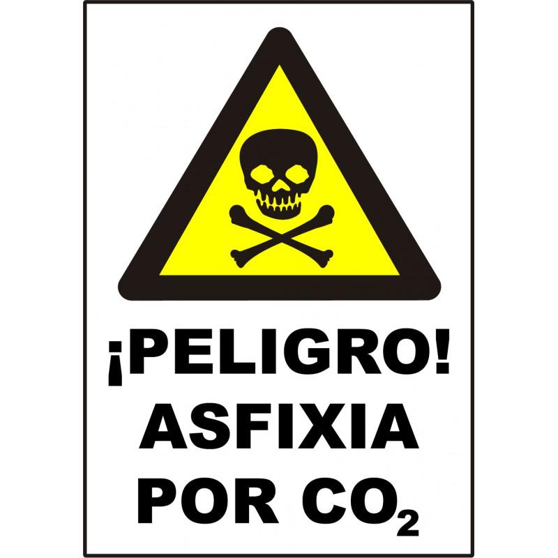 Cartel ¡Peligro! Asfixia por CO2